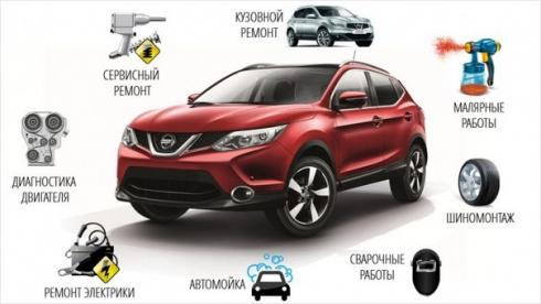 """Автоцентр """"Коуш"""": качественный сервис для Nissan и Infiniti"""